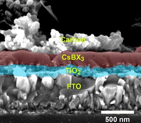inorganic perovskite solar cells